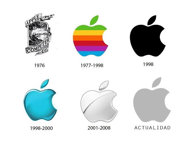 Evolución de los logotipos Apple