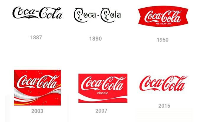 evolución de los logotipos cocacola